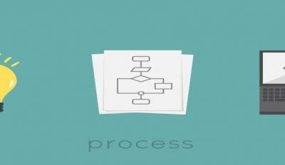 Processi aziendali: i metodi per mapparli