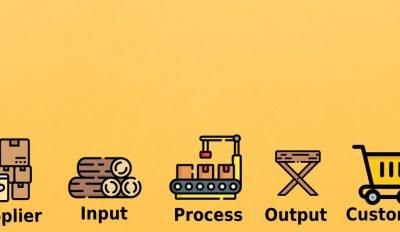 SIPOC mappatura dei processi aziendali
